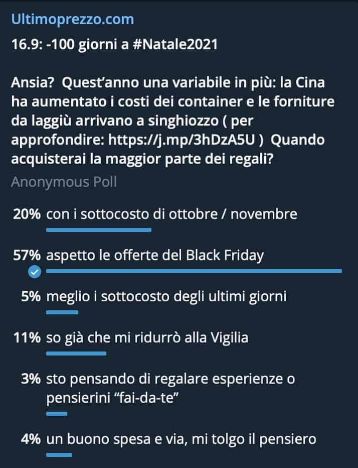sondaggio offerte Natale 2021